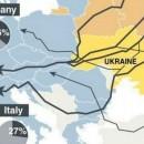 Konflik di Ukraine adalah mengenai gas
