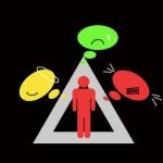 De drie-eenheid van Ego