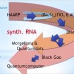 Black Goo, chemtrails, nanotech in uw lichaam en meer wat u moet weten