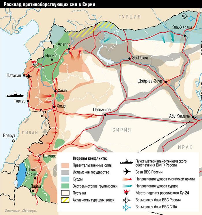 Ooorlogssituatie Syrië 10-02-2016