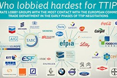 The TTIP deal proves undemocratic Europe and America's hegemony