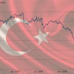 De Turkse economie zal niet lijden onder buitenlandse druk op Turkse lira