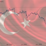 Ekonomi Turki tidak akan menderita tekanan asing pada lira Turki